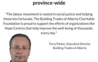 Building Trades of Alberta Charitable Foundation to donate $50,000 to Hope Centres, province-wide